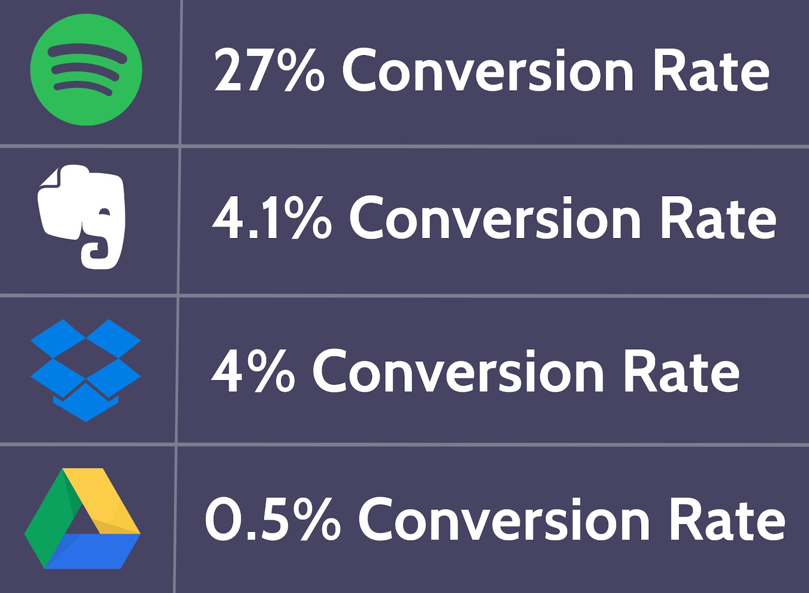 AVG Conversion Rate2.png